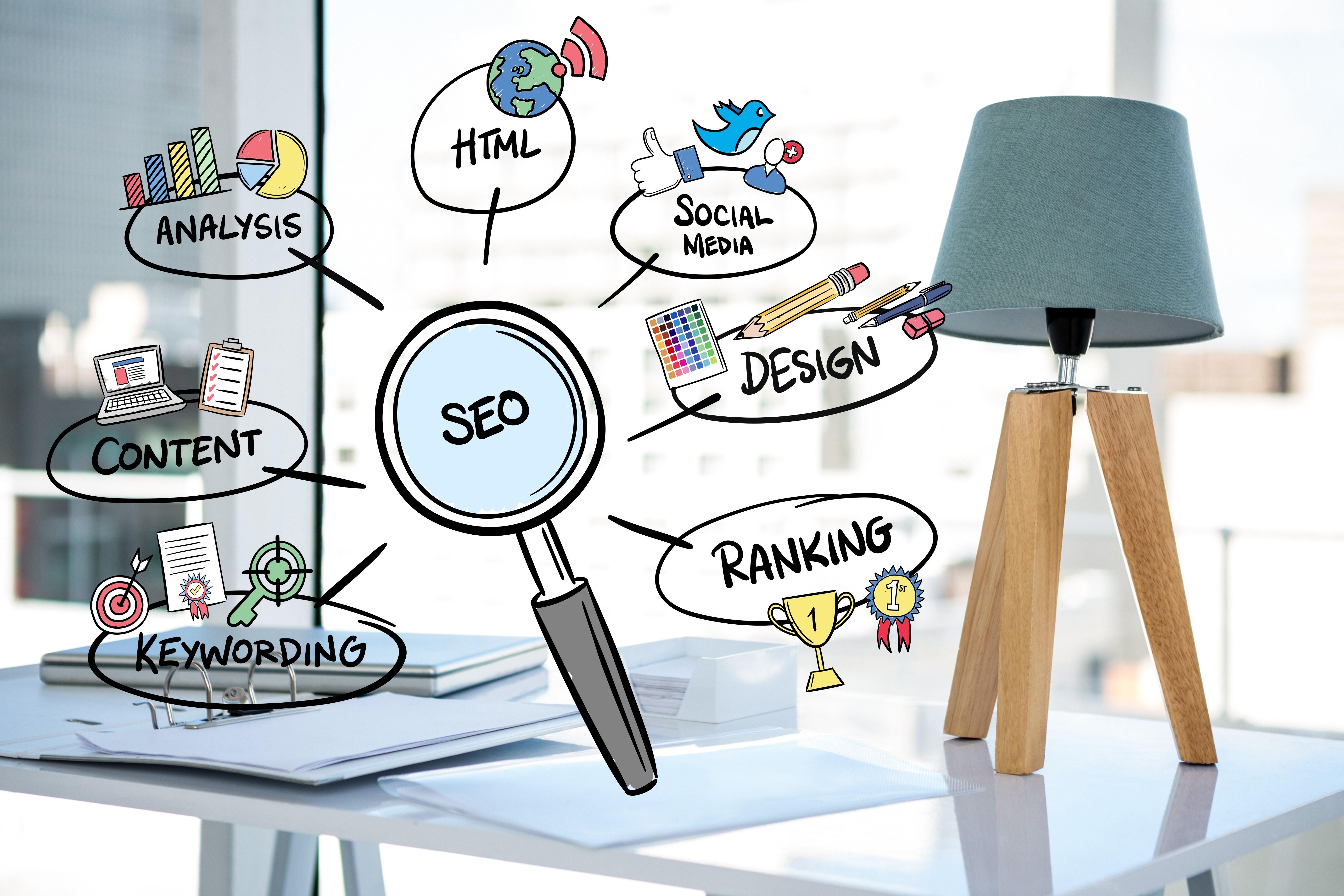 improve social media marketing calgary