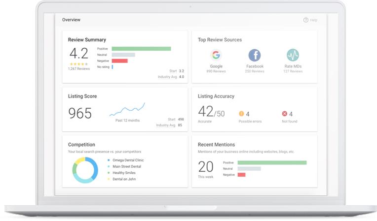 nuun360 reputation management tool