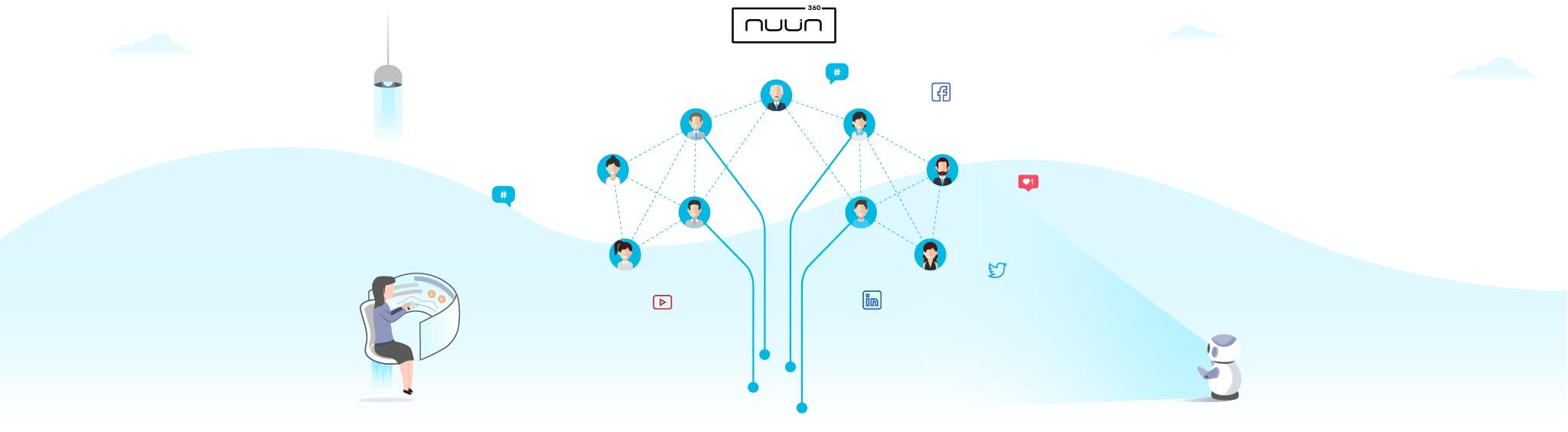 social media marketing solution in calgary
